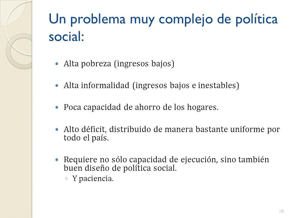 Un problema muy complejo de política social: Alta pobreza (ingresos bajos) Alta informalidad (ingresos bajos e inestables) Poca capacidad de ahorro de