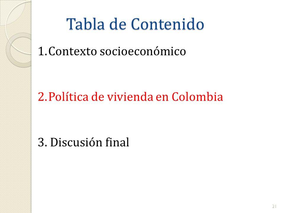 Tabla de Contenido 1.Contexto socioeconómico 2.Política de vivienda en Colombia 3.Discusión final 21