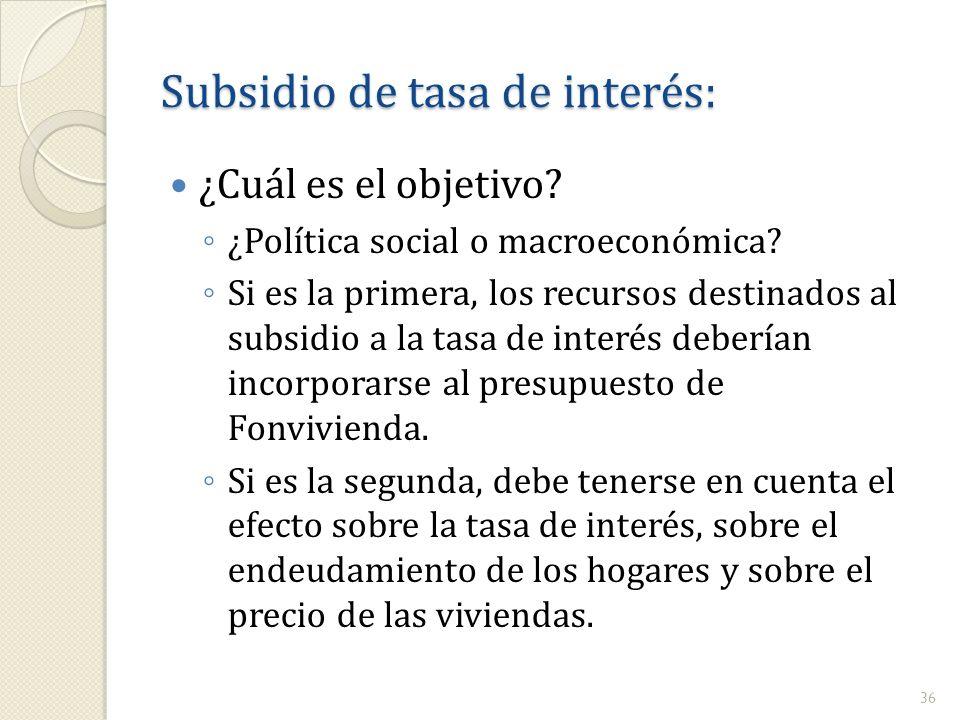 Subsidio de tasa de interés: ¿Cuál es el objetivo? ¿Política social o macroeconómica? Si es la primera, los recursos destinados al subsidio a la tasa