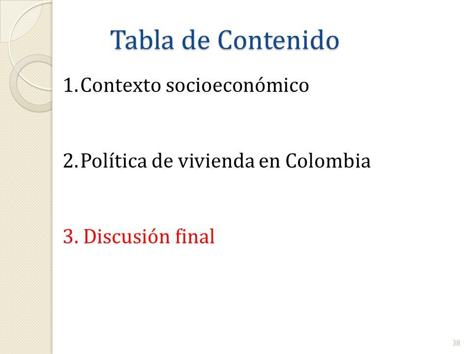 Tabla de Contenido 1.Contexto socioeconómico 2.Política de vivienda en Colombia 3.Discusión final 38