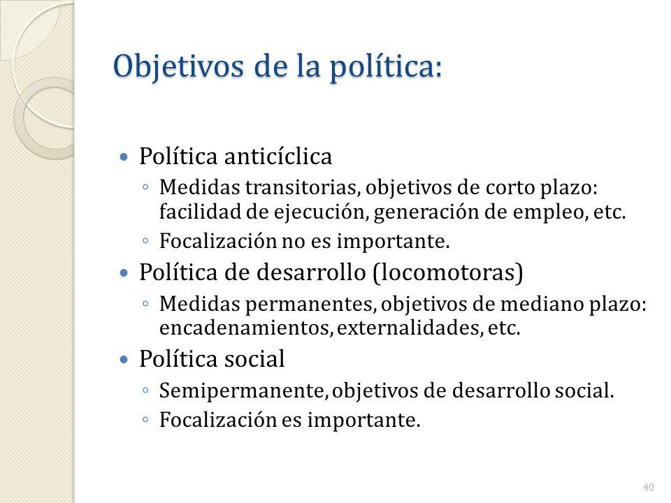 Objetivos de la política: Política anticíclica Medidas transitorias, objetivos de corto plazo: facilidad de ejecución, generación de empleo, etc. Foca