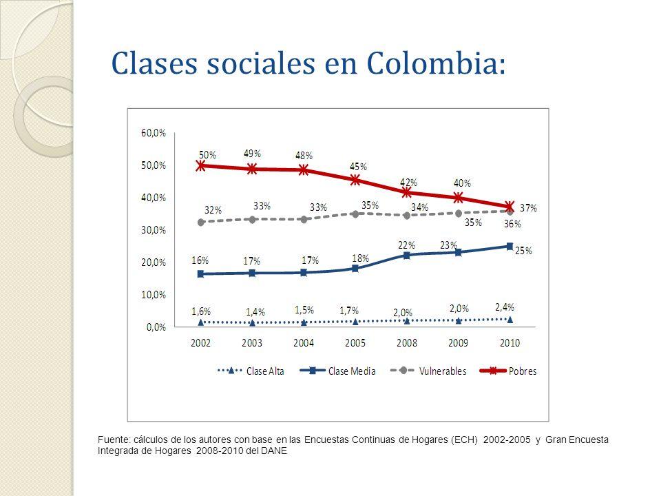 Focalización: Acatando la sentencia de la Corte Constitucional (sentencia T-025 2004), el gobierno nacional focaliza los subsidios en la población desplazada: 41 % del presupuesto.