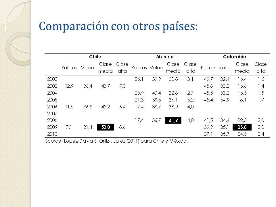 La mitad más pobre de los hogares urbanos en Colombia no tiene capacidad de ahorro: Ingresos y gastos totales mensuales de los hogares por cuartiles de ingreso.