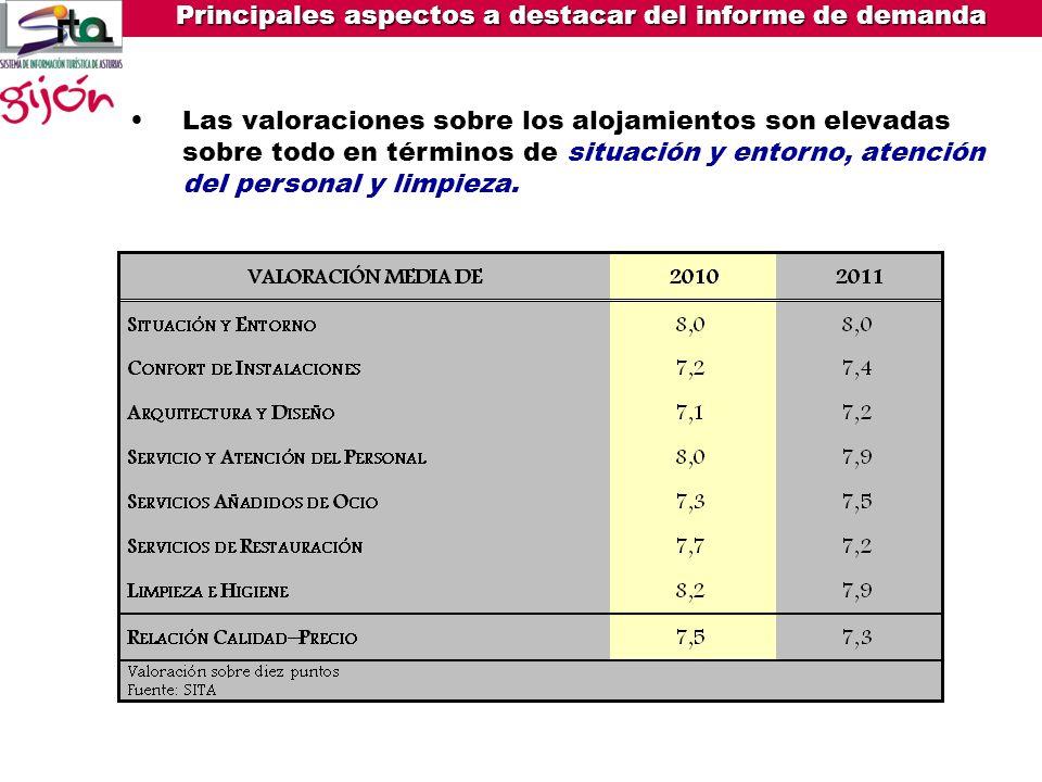 Diferentes segmentos Por motivaciones: Vacaciones- ocio (48,2%) Trabajo - negocios (36,9%) y Congresos-Ferias (8,9%) Fidelidad Nuevos turistas (24,9%)