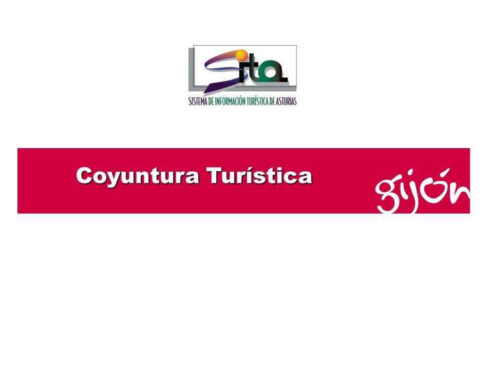 Informe sobre El Turismo en Gijón Informe completo sobre la actividad turística del municipio Se analiza la actividad desde: 1.La coyuntura turística