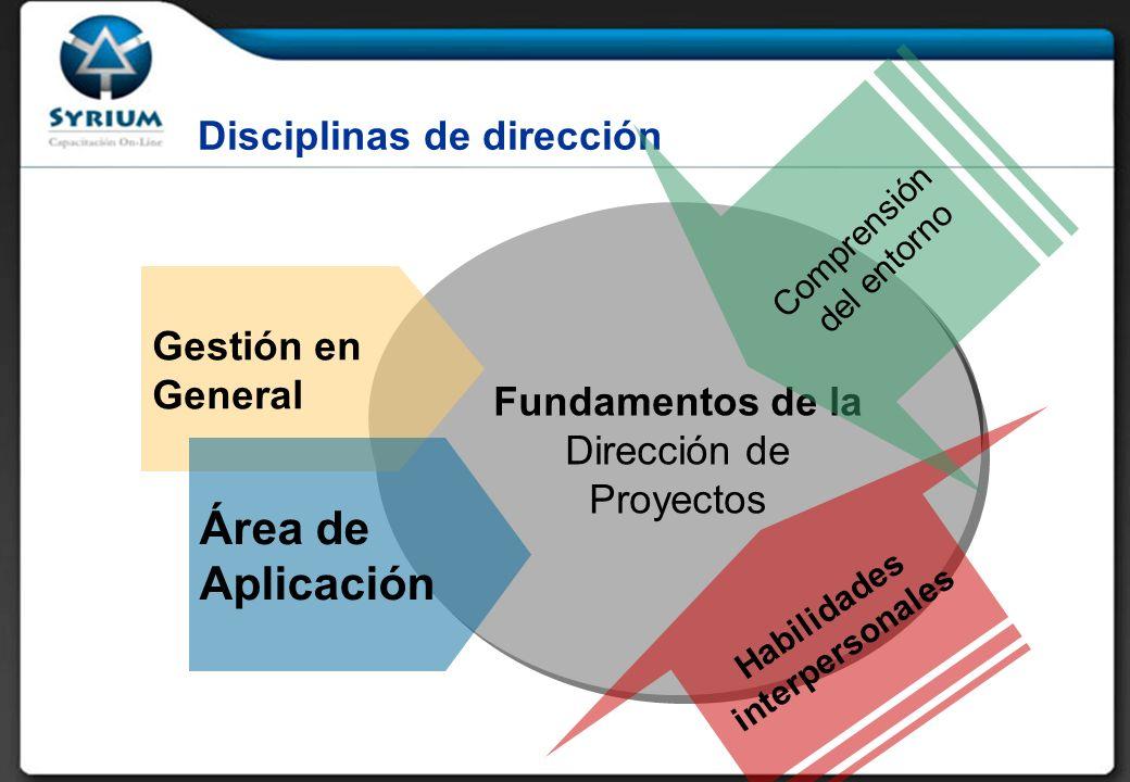 Dirección de Proyectos Disciplinas de dirección Fundamentos de la Dirección de Proyectos Gestión en General Área de Aplicación Habilidades interpersonales Comprensión del entorno