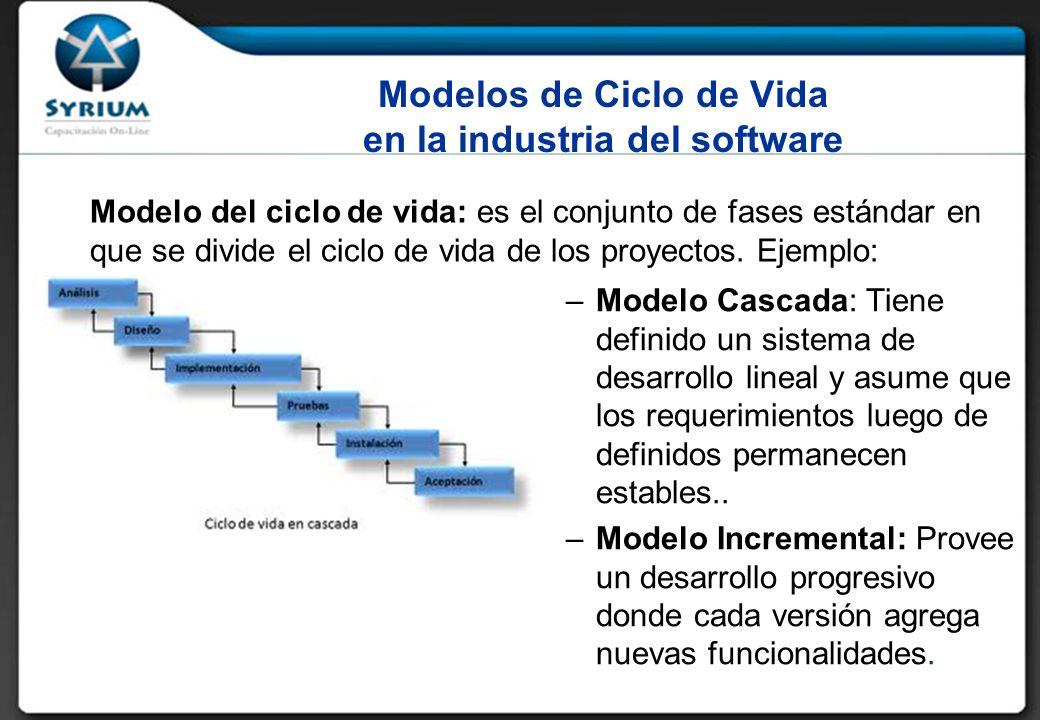 Modelos de Ciclo de Vida en la industria del software Modelo del ciclo de vida: es el conjunto de fases estándar en que se divide el ciclo de vida de los proyectos.