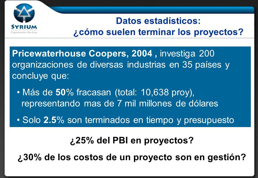 Datos estadísticos: ¿cómo suelen terminar los proyectos.
