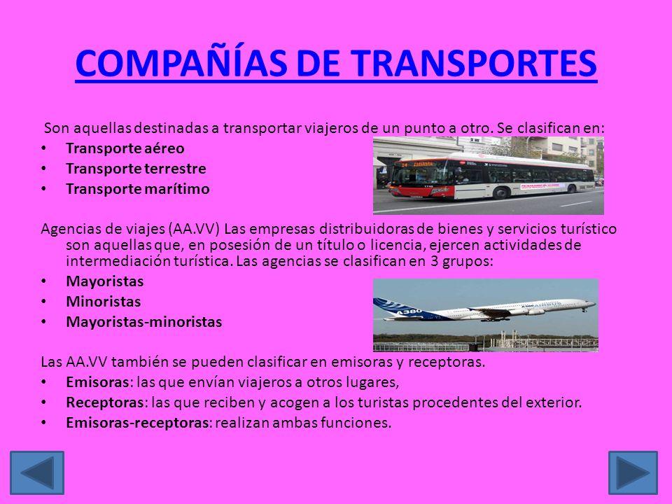 COMPAÑÍAS DE TRANSPORTES Son aquellas destinadas a transportar viajeros de un punto a otro. Se clasifican en: Transporte aéreo Transporte terrestre Tr