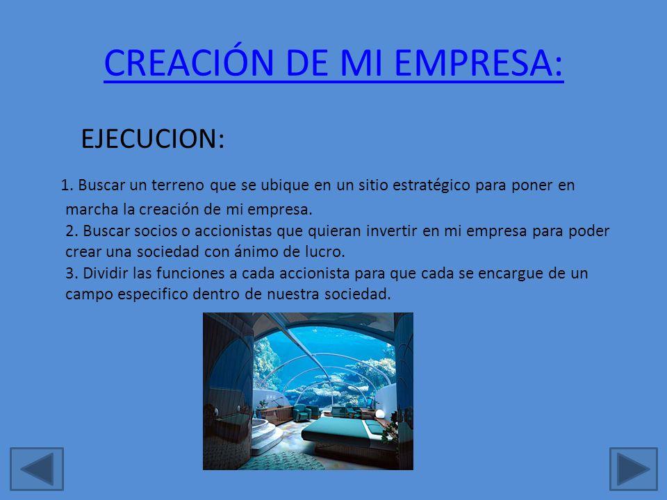 CREACIÓN DE MI EMPRESA: EJECUCION: 1. Buscar un terreno que se ubique en un sitio estratégico para poner en marcha la creación de mi empresa. 2. Busca