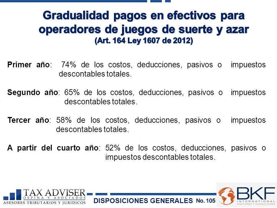 Primer año: 74% de los costos, deducciones, pasivos o impuestos descontables totales. Segundo año: 65% de los costos, deducciones, pasivos o impuestos
