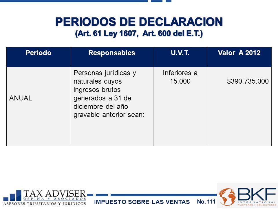 PeríodoResponsablesU.V.T.Valor A 2012 ANUAL Personas jurídicas y naturales cuyos ingresos brutos generados a 31 de diciembre del año gravable anterior