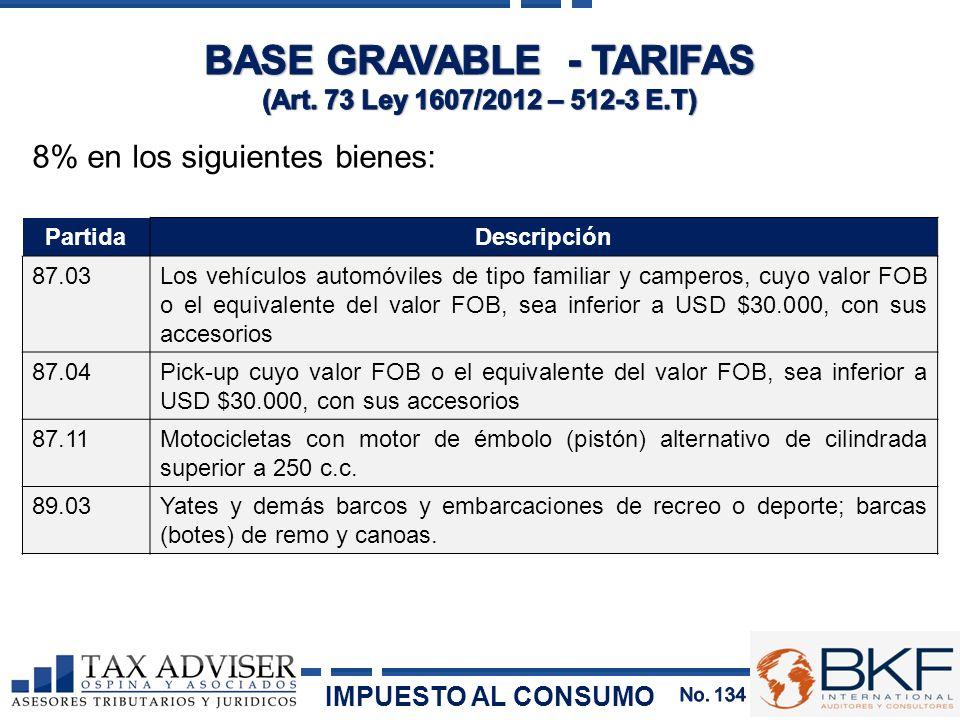 PartidaDescripción 87.03Los vehículos automóviles de tipo familiar y camperos, cuyo valor FOB o el equivalente del valor FOB, sea inferior a USD $30.0