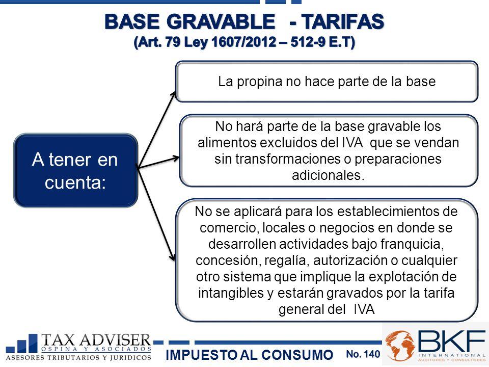 A tener en cuenta: La propina no hace parte de la base No hará parte de la base gravable los alimentos excluidos del IVA que se vendan sin transformac