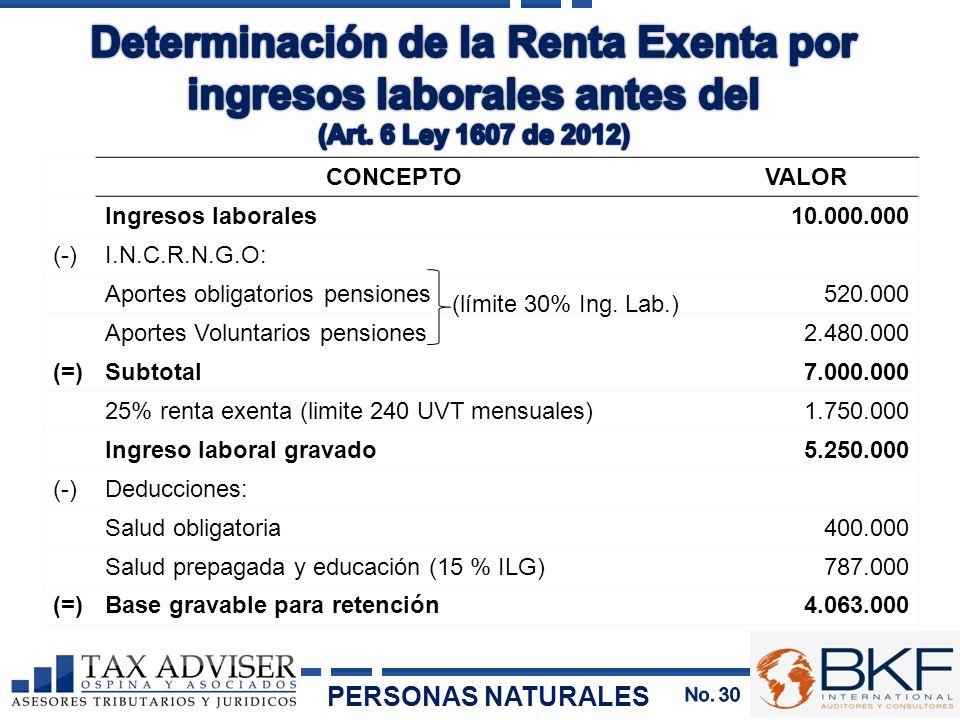 CONCEPTOVALOR Ingresos laborales10.000.000 (-)I.N.C.R.N.G.O: Aportes obligatorios pensiones520.000 Aportes Voluntarios pensiones2.480.000 (=)Subtotal7