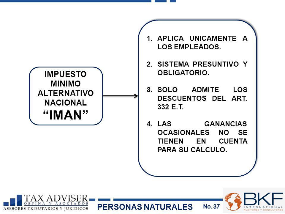 IMPUESTO MINIMO ALTERNATIVO NACIONAL IMAN 1.APLICA UNICAMENTE A LOS EMPLEADOS. 2.SISTEMA PRESUNTIVO Y OBLIGATORIO. 3.SOLO ADMITE LOS DESCUENTOS DEL AR