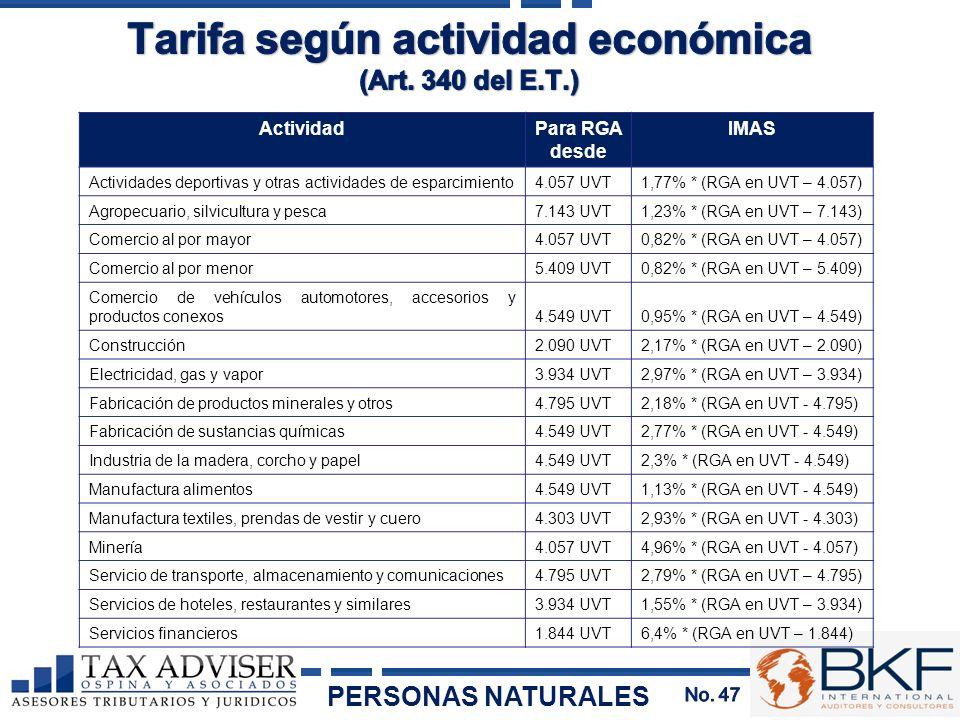 ActividadPara RGA desde IMAS Actividades deportivas y otras actividades de esparcimiento4.057 UVT1,77% * (RGA en UVT – 4.057) Agropecuario, silvicultu