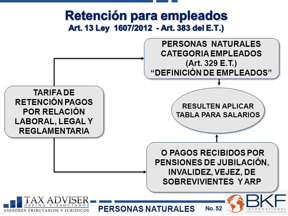 TARIFA DE RETENCIÓN PAGOS POR RELACIÓN LABORAL, LEGAL Y REGLAMENTARIA PERSONAS NATURALES CATEGORIA EMPLEADOS (Art. 329 E.T.) DEFINICIÓN DE EMPLEADOS P