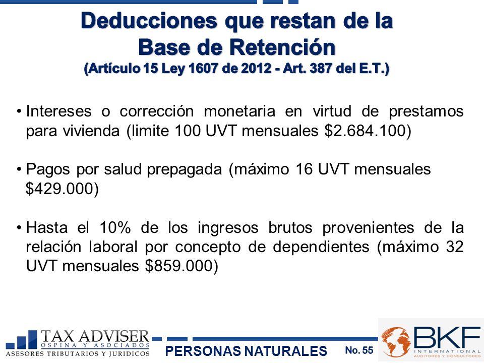 Intereses o corrección monetaria en virtud de prestamos para vivienda (limite 100 UVT mensuales $2.684.100) Pagos por salud prepagada (máximo 16 UVT m