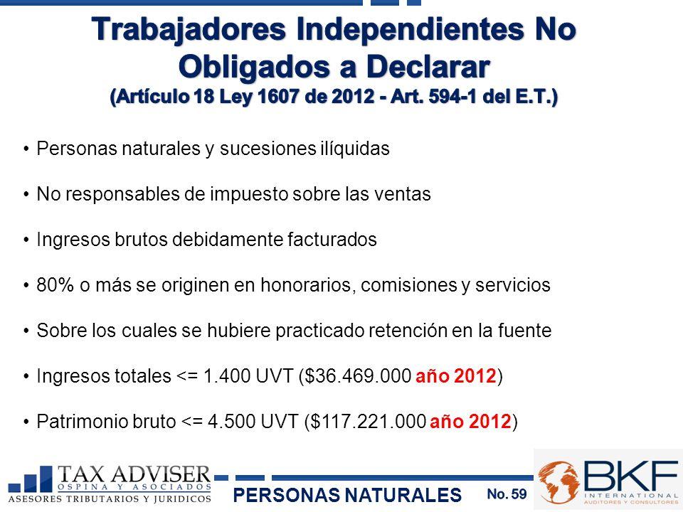 Personas naturales y sucesiones ilíquidas No responsables de impuesto sobre las ventas Ingresos brutos debidamente facturados 80% o más se originen en