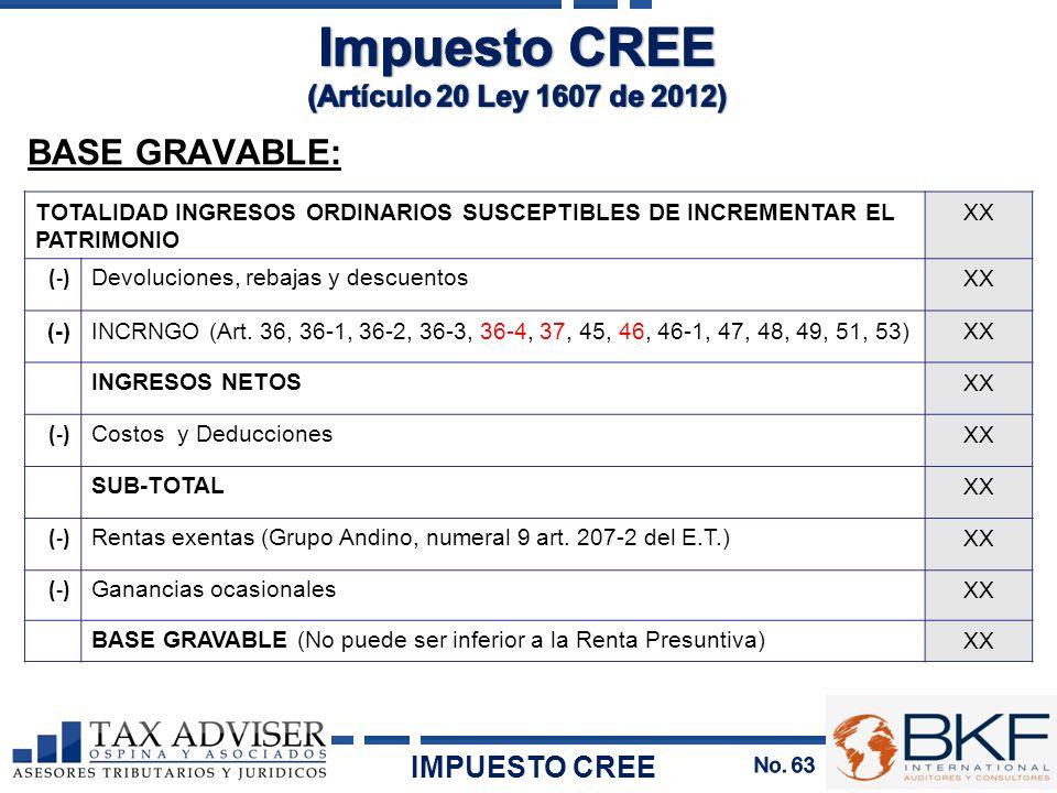 BASE GRAVABLE: TOTALIDAD INGRESOS ORDINARIOS SUSCEPTIBLES DE INCREMENTAR EL PATRIMONIO XX (-) Devoluciones, rebajas y descuentosXX (-)INCRNGO (Art. 36
