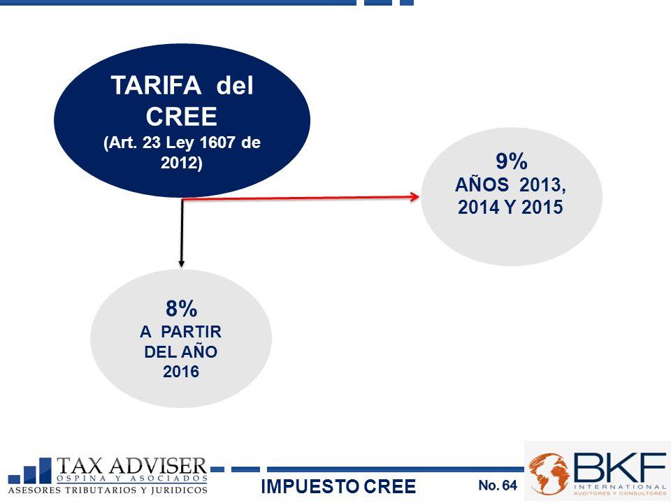 TARIFA del CREE (Art. 23 Ley 1607 de 2012) 9% AÑOS 2013, 2014 Y 2015 8% A PARTIR DEL AÑO 2016 IMPUESTO CREE