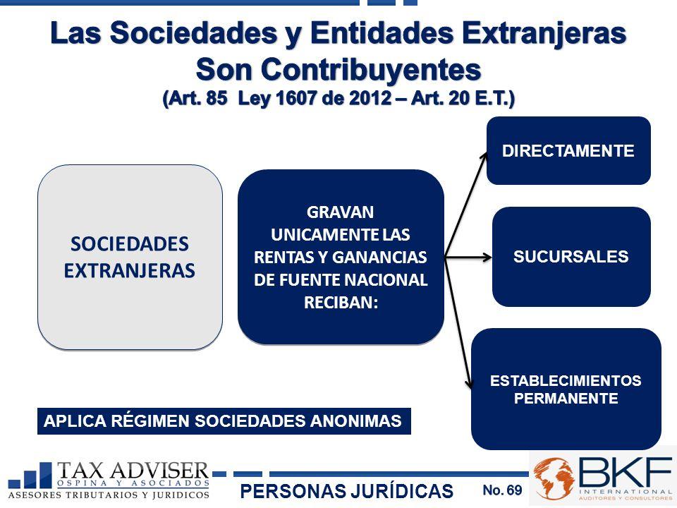 SOCIEDADES EXTRANJERAS GRAVAN UNICAMENTE LAS RENTAS Y GANANCIAS DE FUENTE NACIONAL RECIBAN: GRAVAN UNICAMENTE LAS RENTAS Y GANANCIAS DE FUENTE NACIONA