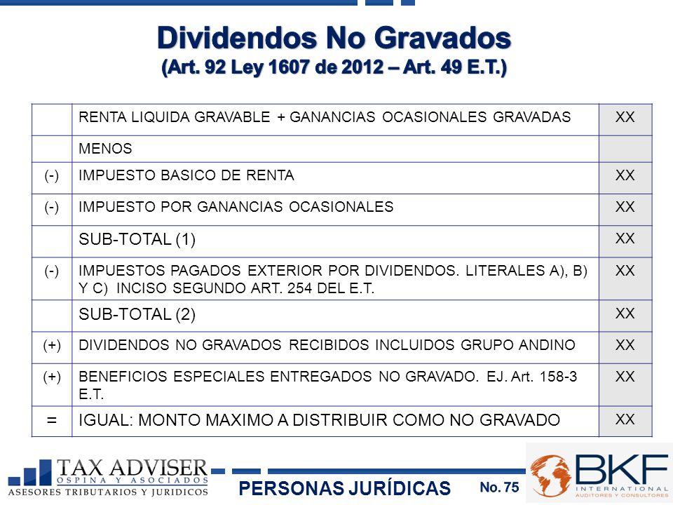 RENTA LIQUIDA GRAVABLE + GANANCIAS OCASIONALES GRAVADASXX MENOS (-)IMPUESTO BASICO DE RENTAXX (-)IMPUESTO POR GANANCIAS OCASIONALESXX SUB-TOTAL (1) XX
