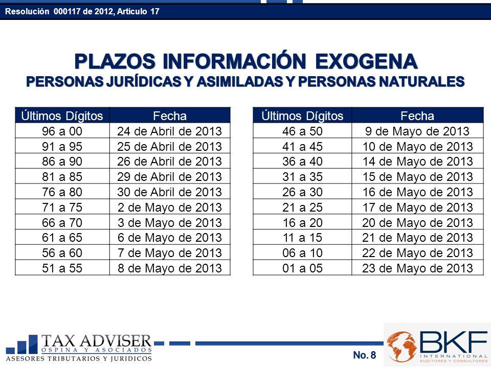 Últimos DígitosFecha 96 a 0024 de Abril de 2013 91 a 9525 de Abril de 2013 86 a 9026 de Abril de 2013 81 a 8529 de Abril de 2013 76 a 8030 de Abril de