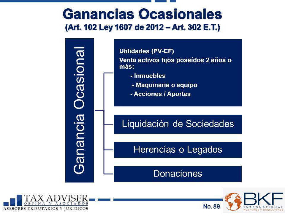 Ganancia Ocasional Utilidades (PV-CF) Venta activos fijos poseídos 2 años o más: - Inmuebles - Maquinaria o equipo - Acciones / Aportes Liquidación de