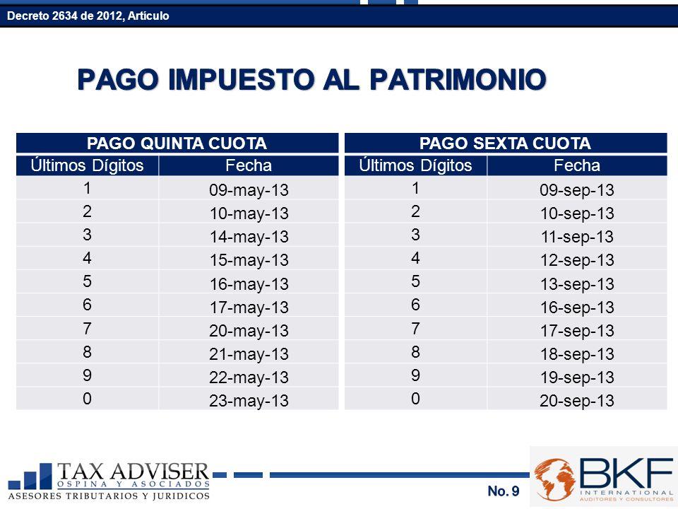 PAGO QUINTA CUOTA Últimos DígitosFecha 1 09-may-13 2 10-may-13 3 14-may-13 4 15-may-13 5 16-may-13 6 17-may-13 7 20-may-13 8 21-may-13 9 22-may-13 0 2