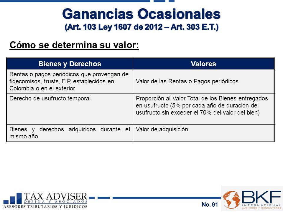 Bienes y DerechosValores Rentas o pagos periódicos que provengan de fidecomisos, trusts, FIP, establecidos en Colombia o en el exterior Valor de las R
