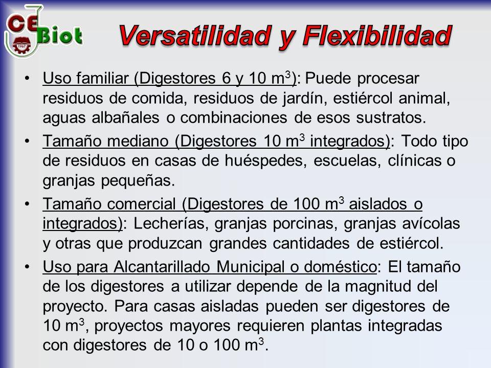 Uso familiar (Digestores 6 y 10 m 3 ): Puede procesar residuos de comida, residuos de jardín, estiércol animal, aguas albañales o combinaciones de esos sustratos.