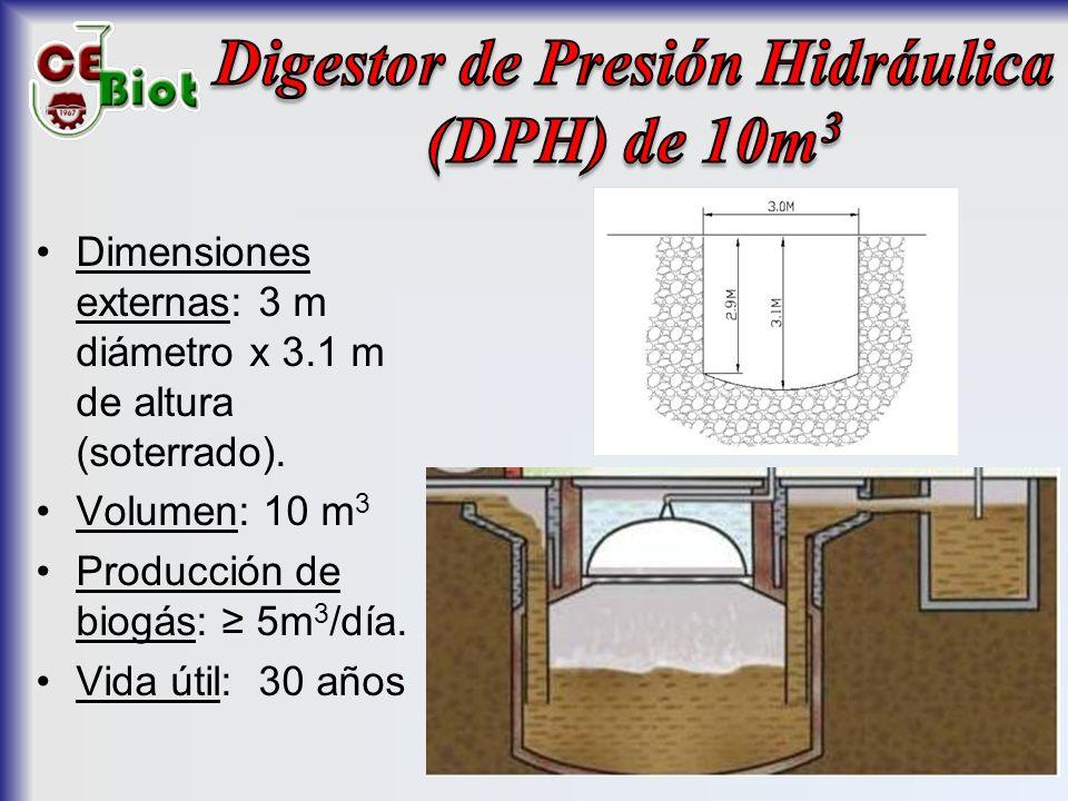 Dimensiones externas: 3 m diámetro x 3.1 m de altura (soterrado).