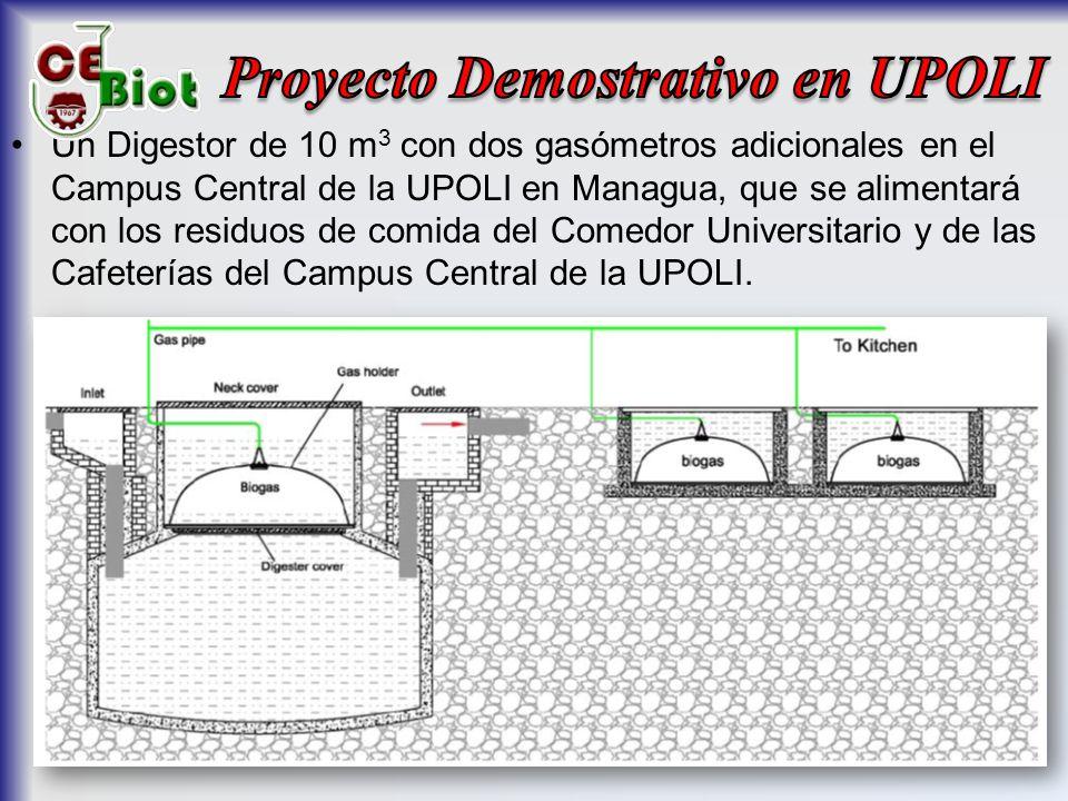 Un Digestor de 10 m 3 con dos gasómetros adicionales en el Campus Central de la UPOLI en Managua, que se alimentará con los residuos de comida del Comedor Universitario y de las Cafeterías del Campus Central de la UPOLI.