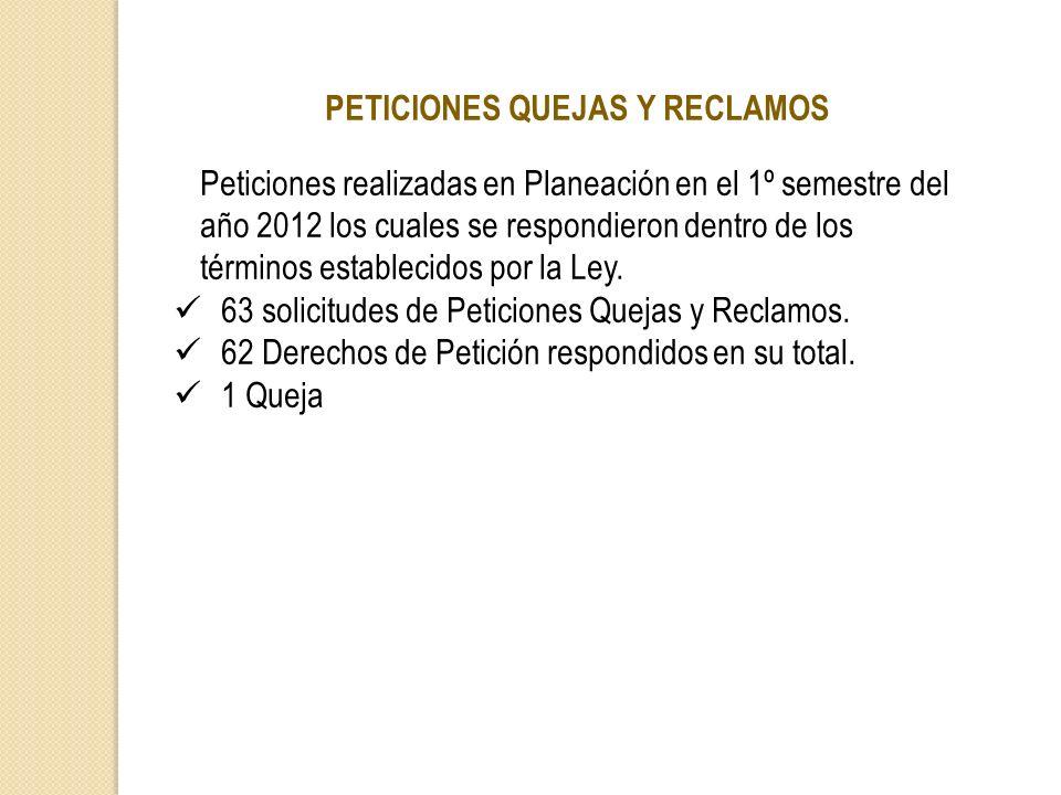 PETICIONES QUEJAS Y RECLAMOS Peticiones realizadas en Planeación en el 1º semestre del año 2012 los cuales se respondieron dentro de los términos esta