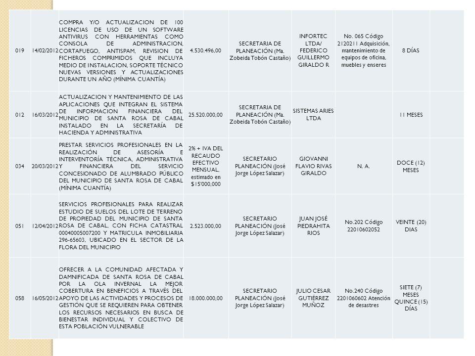 01914/02/2012 COMPRA Y/O ACTUALIZACION DE 100 LICENCIAS DE USO DE UN SOFTWARE ANTIVIRUS CON HERRAMIENTAS COMO CONSOLA DE ADMINISTRACION, CORTAFUEGO, A