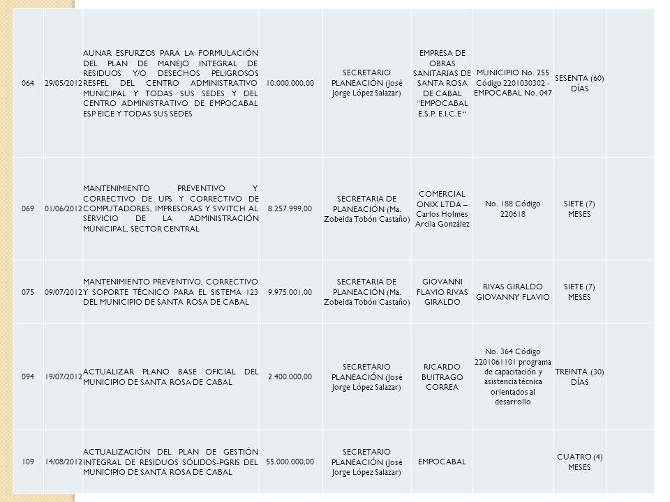 06429/05/2012 AUNAR ESFURZOS PARA LA FORMULACIÓN DEL PLAN DE MANEJO INTEGRAL DE RESIDUOS Y/O DESECHOS PELIGROSOS RESPEL DEL CENTRO ADMINISTRATIVO MUNI