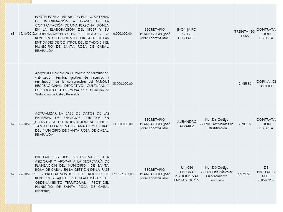 16819/10/2012 FORTALECER AL MUNICIPIO EN LOS SISTEMAS DE INFORMACIÓN A TRAVÉS DE LA CONTRATACIÓN DE UNA PERSONA IDÓNEA EN LA ELABORACIÓN DEL SICEP Y S