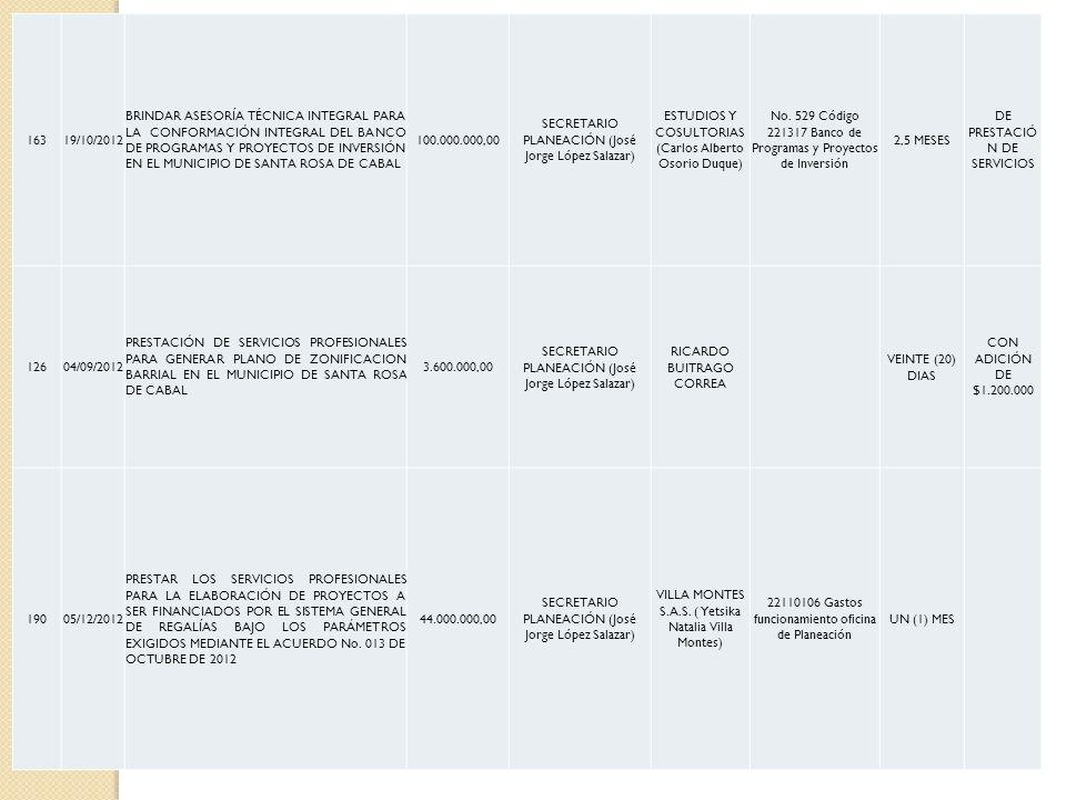 16319/10/2012 BRINDAR ASESORÍA TÉCNICA INTEGRAL PARA LA CONFORMACIÓN INTEGRAL DEL BANCO DE PROGRAMAS Y PROYECTOS DE INVERSIÓN EN EL MUNICIPIO DE SANTA
