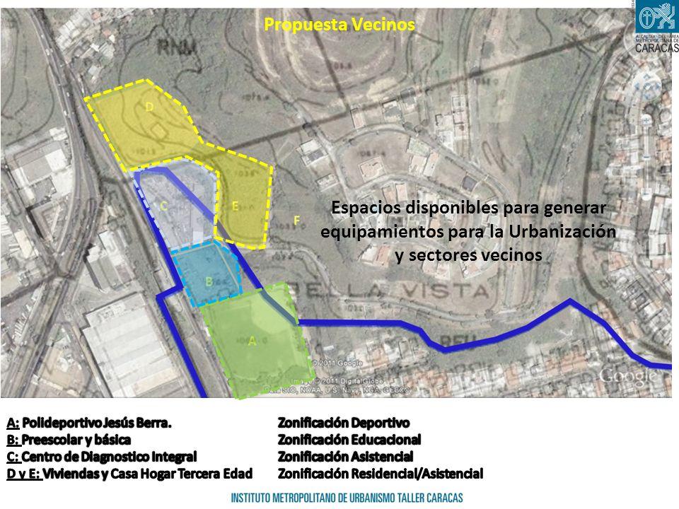 Propuesta Vecinos Espacios disponibles para generar equipamientos para la Urbanización y sectores vecinos