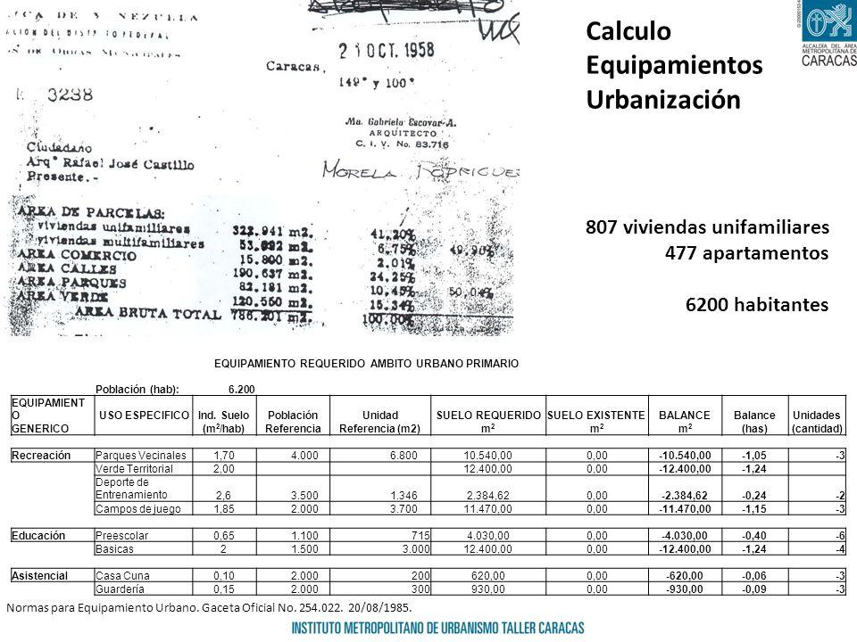 807 viviendas unifamiliares 477 apartamentos 6200 habitantes Normas para Equipamiento Urbano. Gaceta Oficial No. 254.022. 20/08/1985. EQUIPAMIENTO REQ