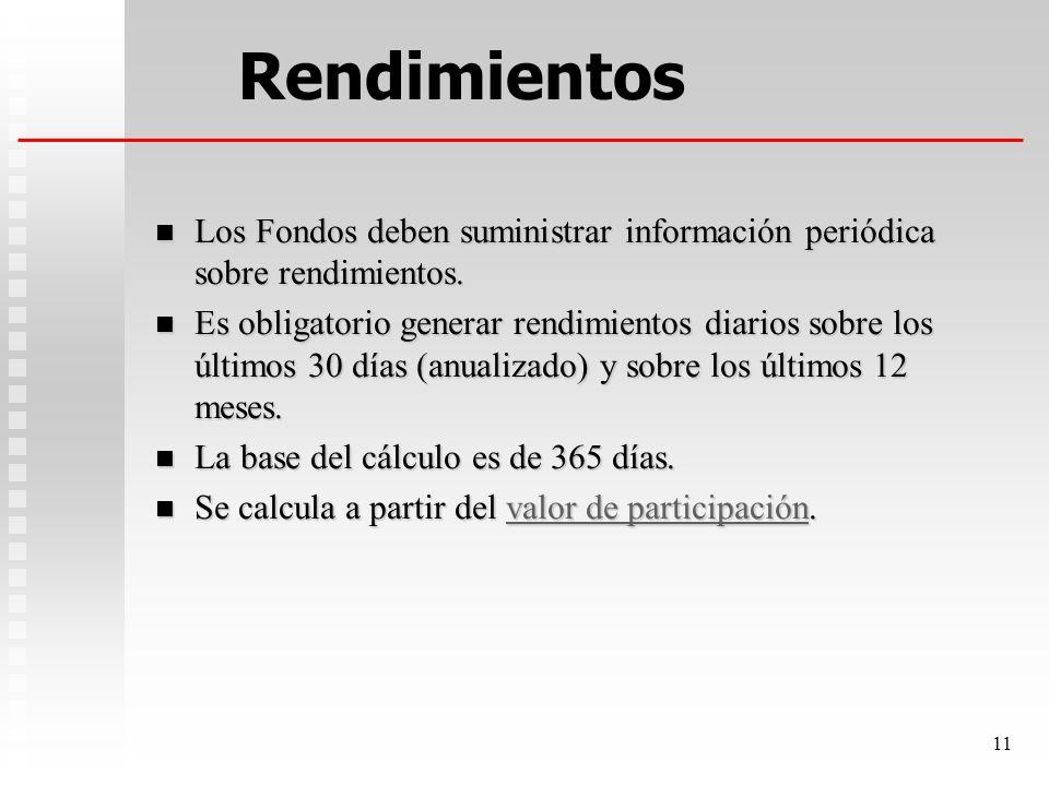 Roderico Valle invirtió en un Fondo Inmobiliario Dólares $15.000.000 el 20 noviembre 2007 cuando el precio participación estaba en $1,500. El 20 novie