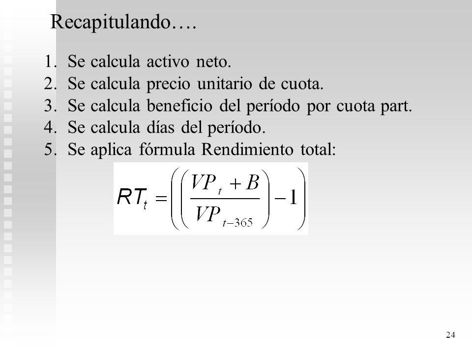 23 Rendimientoprecio final1.297,52 totalprecio inicial861,47 30/01/2010Benef por partici141,39 pf + beneficio pp1.438,91 (pf+b/pi)-167,03% Fecha Ganan