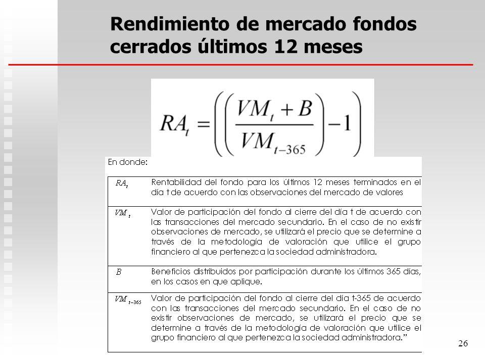 25 Precio Liquido MasMenosSin plusv Rendimientoprecio final1.297,52426,05871,47 Líquidoprecio inicial861,47 30/01/2010Benef por partici141,39 pf + ben