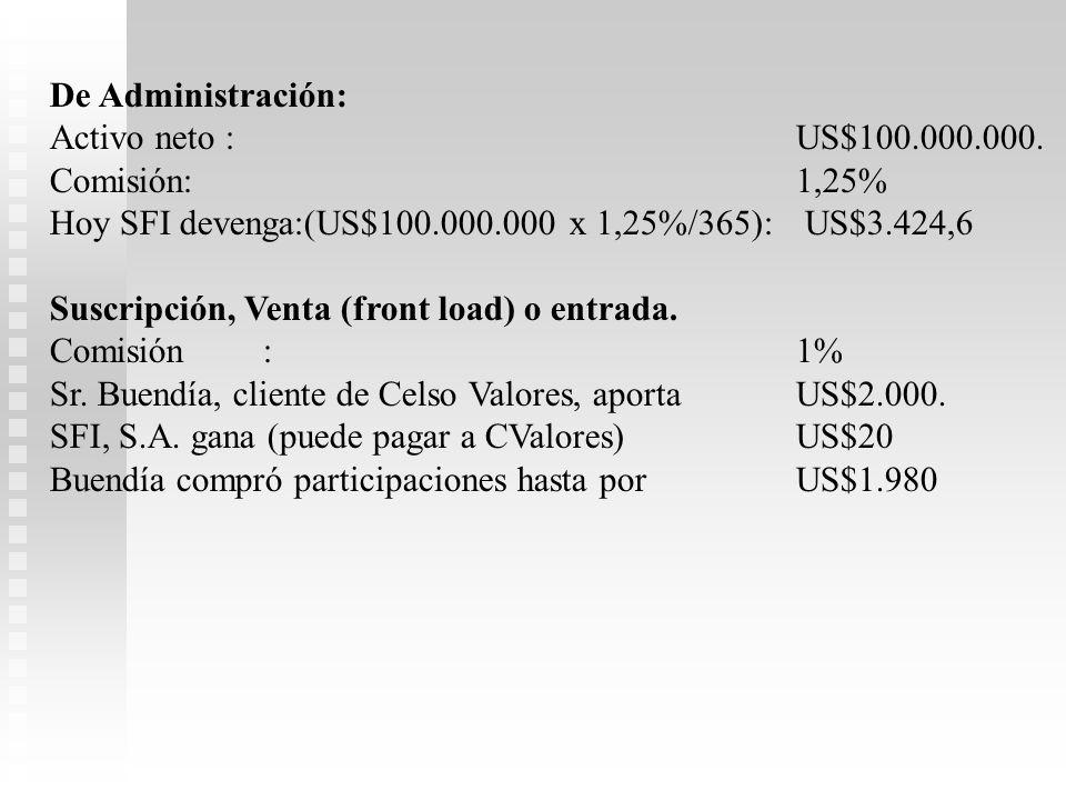 Normativa Prudencial Comisión de administración (Art 39) Cargar al fondo los costos directos del mantenimiento y administración de los activos. Debe r