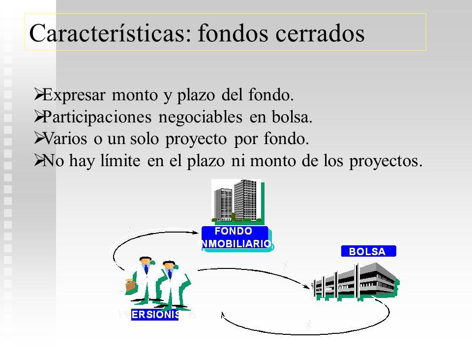 Posibilita invertir en nuevos sectores: Construcción de viviendas, apartamentos o condominios. Complejos turísticos, hoteles o edificaciones relaciona