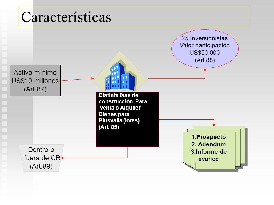 Oferta pública restringida Inversionistas institucionales: Intermediarios financieros, de valores, organismos internacionales, fondos de inversión, de