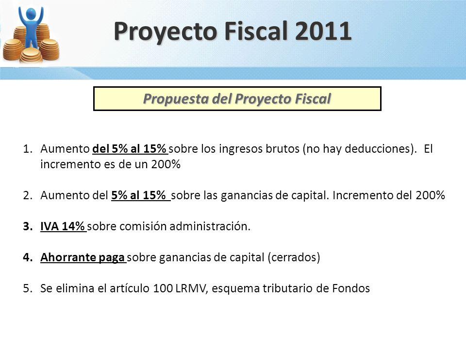 1.El Fondo paga el impuesto en forma mensual 2.El Fondo paga 5% sobre ingresos brutos, sin ningún tipo de deducción de gastos (no tiene escudo fiscal)