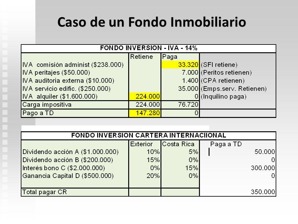 Caso de un Fondo Inmobiliario Caso de un Fondo Inmobiliario La rentabilidad se reduce alrededor de 25%